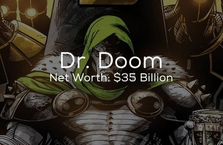move over bruce wayne these comic book characters are wealthy too x photos 16 Move over Bruce Wayne, these comic book characters are wealthy too (23 Photos)