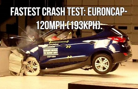 iihs hyundai tucson crash test A few of the fastest things on planet Earth (18 Photos)