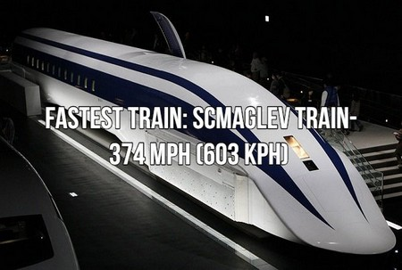 800px mlx01 1 scmaglev and railway park A few of the fastest things on planet Earth (18 Photos)