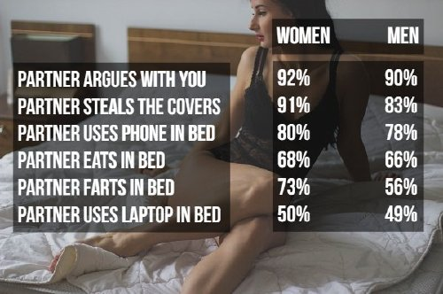 room sheet people girl woman model bed 2598701 A look at annoying bedroom habits (8 Photos)