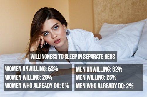 bedroom habits 6 A look at annoying bedroom habits (8 Photos)