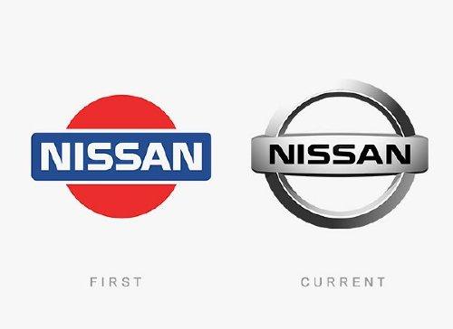 old logos vs current logos of major companies photos 17 Old logos vs current logos of major companies (35 Photos)