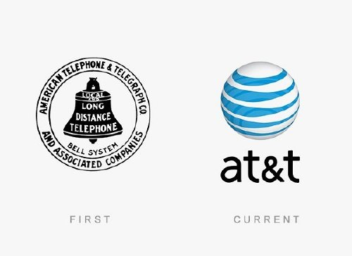 old logos vs current logos of major companies photos 18 Old logos vs current logos of major companies (35 Photos)
