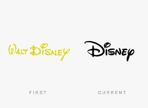old logos vs current logos of major companies photos 1 Old logos vs current logos of major companies (35 Photos)