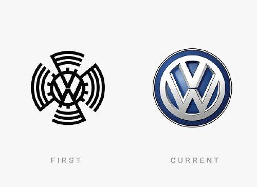 old logos vs current logos of major companies 35 photos 258 Old logos vs current logos of major companies (35 Photos)