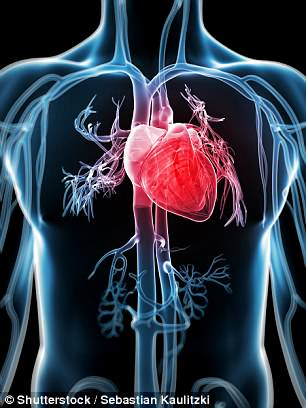 The common heart condition affects around 1.5million Britons, most of whom take anticoagulants, such as warfarin