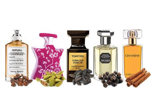 Острые ноты в парфюмерии, которые согреют вас этой осенью